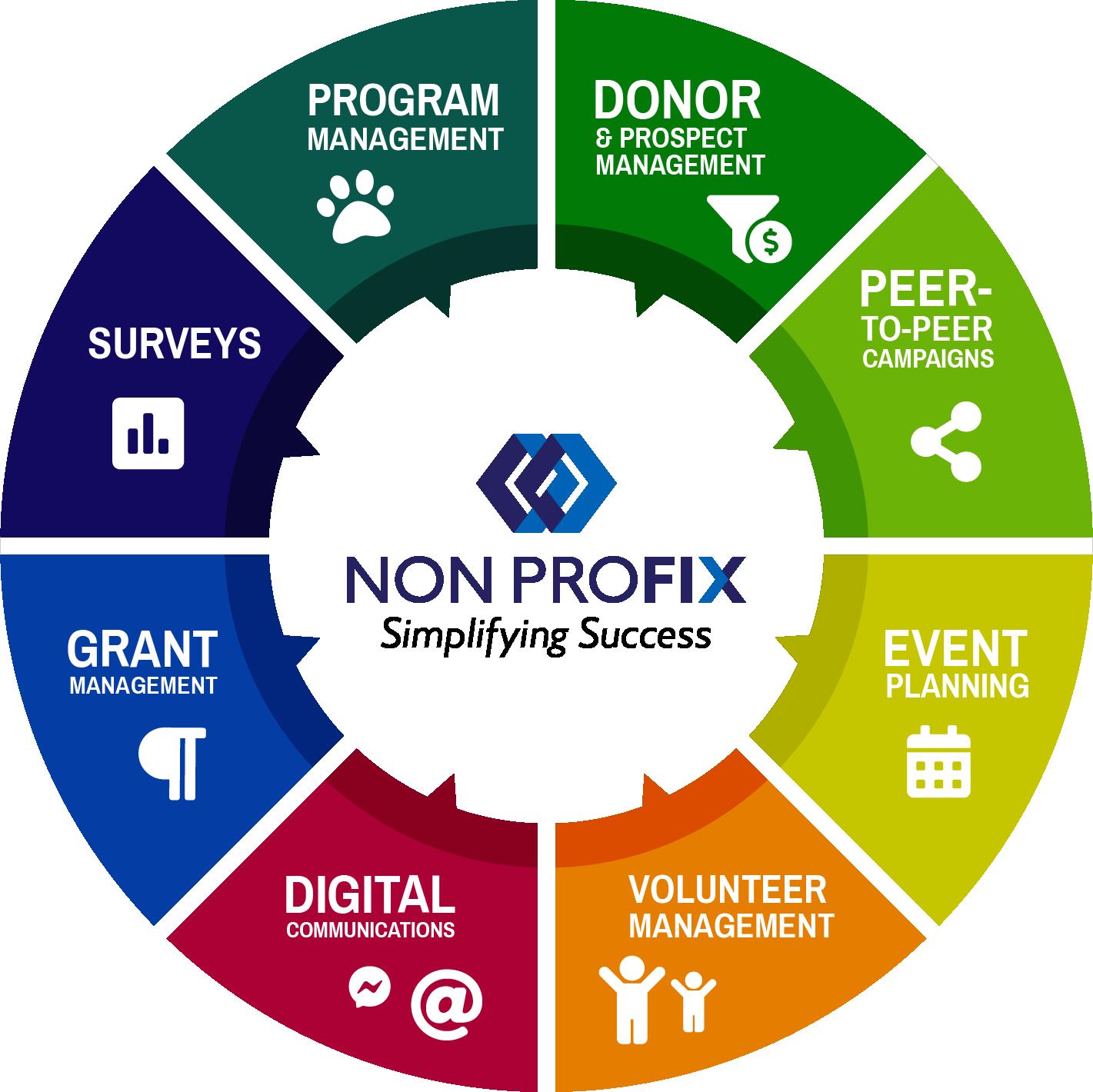 Nonprofix CRM Feature Wheel